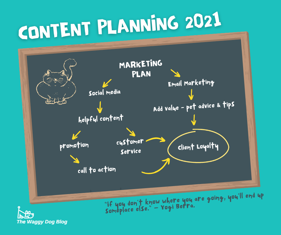Content Planning 2021 – Are You Ready?