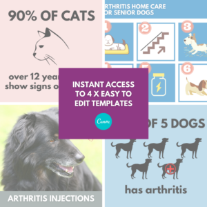 OSTEOARTHRITIS Social Media Pack